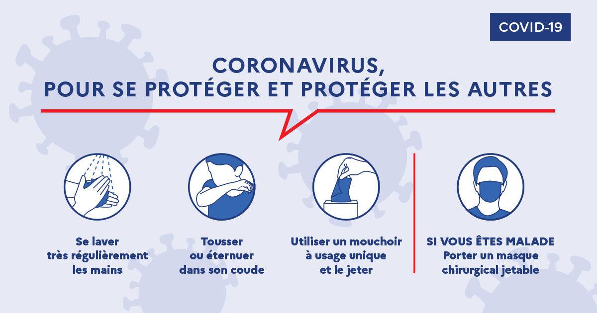 """Résultat de recherche d'images pour """"recommandations coronavirus"""""""